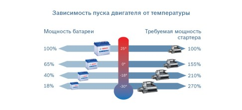 infografik_startstop_russisch_ru_w486.jpg